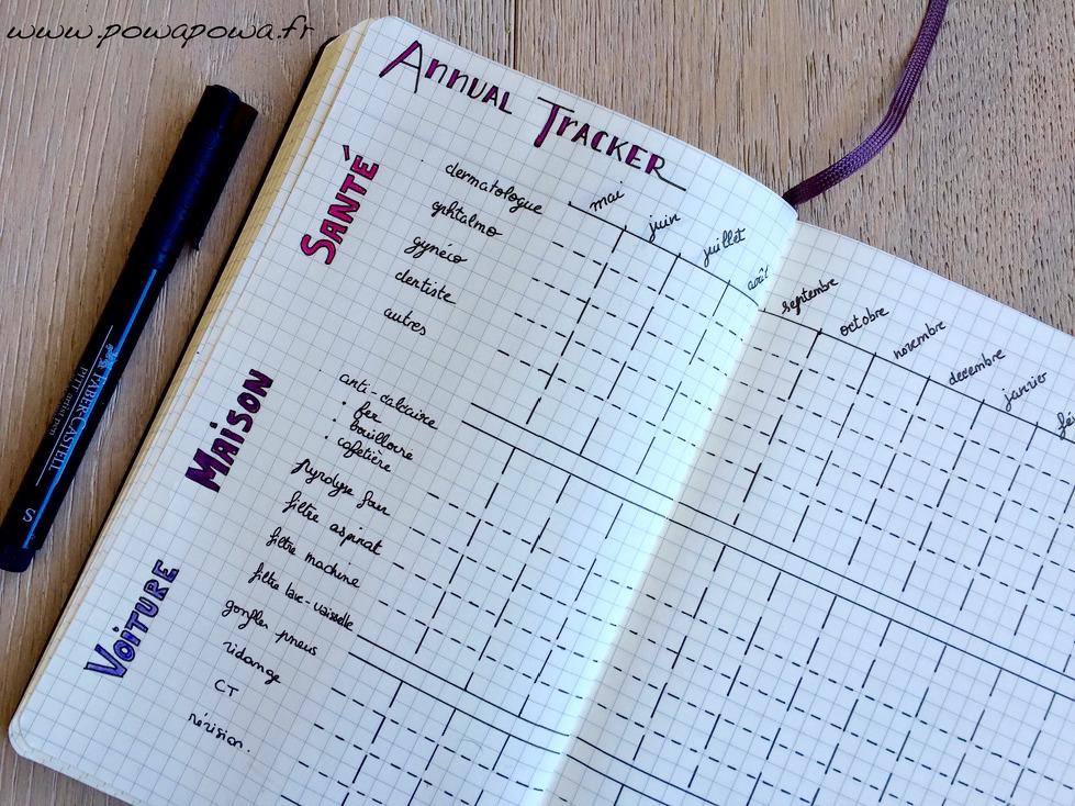 annual tracker bullet journal